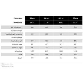 HAIBIKE SDURO FullSeven 9.0 El-fulldempet MTB Blå/Svart